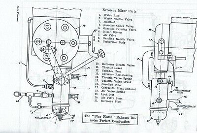 United Gasoline Kerosene Engine Type A Instruction Book Manual Motor Parts LIst 2