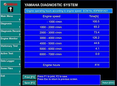 Yamaha diagnostic software download