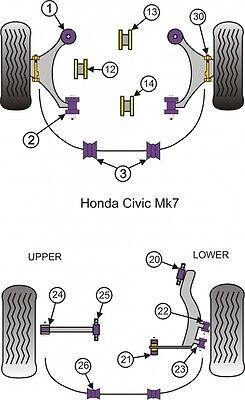 Honda Civic Mk7 Type-R Powerflex Gearbox Top Mount Insert PFF25-312 01-05