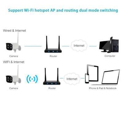 Telecamera Wi Fi Da Esterno Ip Camera P2P Wireless Ir Infrarossi Ipcam Micro Sd 6