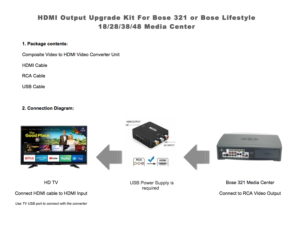 [DIAGRAM_5LK]  HDMI OUTPUT UPGRADE Kit For Bose Lifestyle AV18 28 38 48 - $33.88 | PicClick | Bose 321 Hdmi Wiring Diagram |  | PicClick