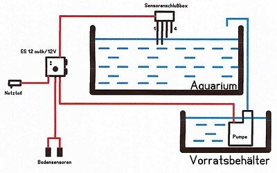 Pegelsteuerung Befüllsteuerung Nachfüllsteuerung Aquariumbefüllung Befüllung 6