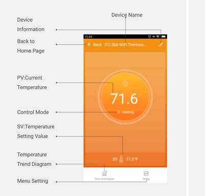 Inkbird ITC-308 WIFI Temp Controller Thermostat 2 Dual Relays 2400W AU Plug Heat 4