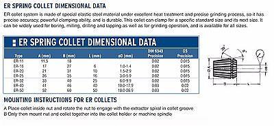 19mm Inside Diameter ER32 Steel Sealed Coolant Collet Sowa GS up to 1000 PSI