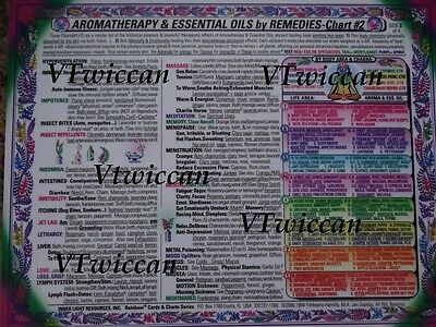 AROMATHERAPY OIL CHART #2 2-Sided Laminated Wiccan Pagan Metaphysical  Reference