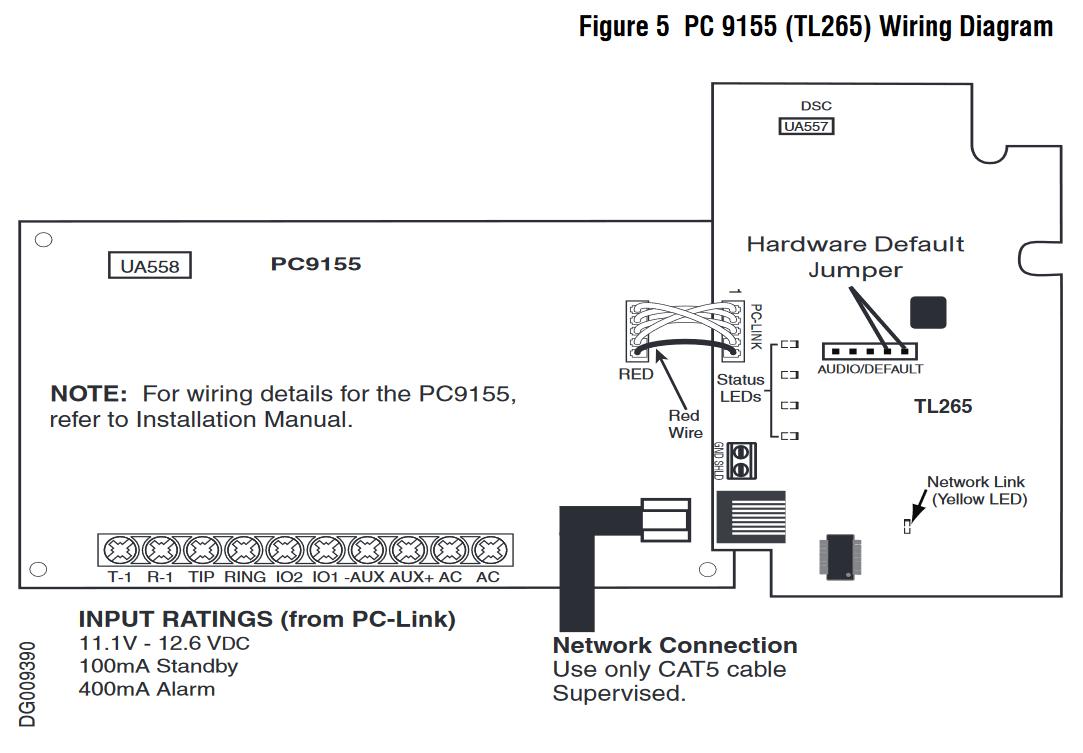 Dsc Alexor Wiring Diagram - Wiring Diagram Home
