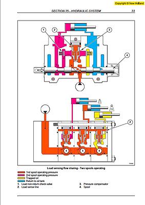 new holland tc35 wiring diagram online wiring diagram datanew holland lb115  b wiring diagram 20 5