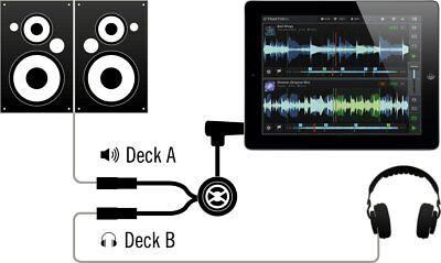 Native Instruments TRAKTOR DJ CABLE per Pc Mac iPod iPhone iPad Dj Sync NUOVO