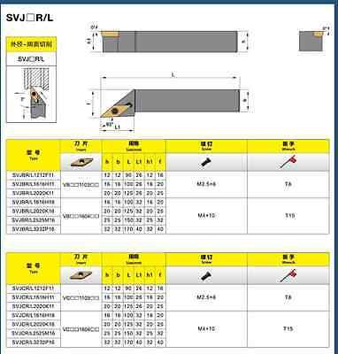SVJCL2525M16 25×150mm Lathe tool HOLDER 93° for VCMT1160404//08..Left hand HOLDER