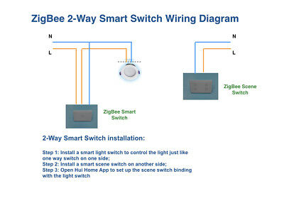 Approved Smart ZigBee Light Switch Dimmer PowerPoint AlexaGoogle Home Automation 11