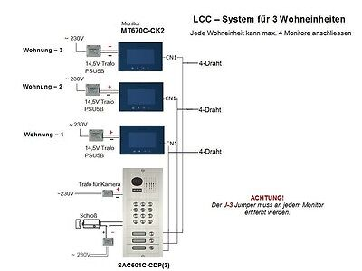 3-FAM.HAUS VIDEO TÜRSPRECHANLAGE CODE-ZUGANG Flache-23mm Monitore 7 ...