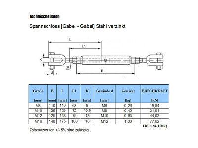 Gabel Wantenspanner Seilspanner Spannschraube Stahlseil M12 Spannschloss Gabel
