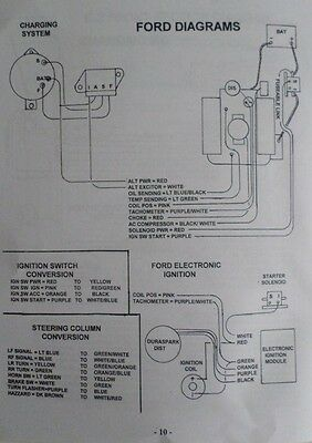 Ez Wiring 12 Circuit - Schematics Wiring Diagrams • on easy wiring connectors, easy wiring manual, easy pump, easy wiring kit, easy body harness, easy wiring diagrams,