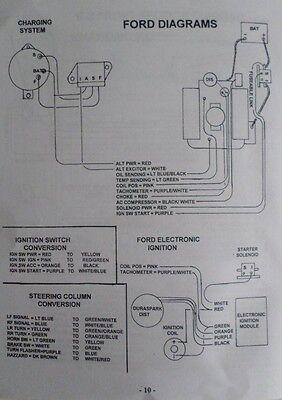 Sensational Vintage Car Truck Parts Vehicle Electronics Gps 12 Circuit Ez Wiring Cloud Hisonuggs Outletorg