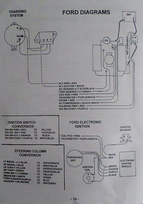 Wondrous Vintage Car Truck Parts Vehicle Electronics Gps 12 Circuit Ez Wiring Digital Resources Bemuashebarightsorg