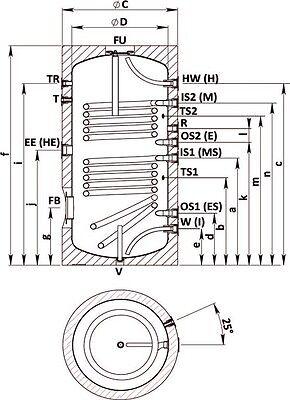 warmwasserspeicher gr e dynamische amortisationsrechnung formel. Black Bedroom Furniture Sets. Home Design Ideas