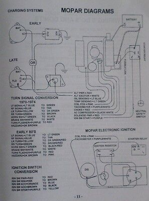 Ez Wiring Harness Manual - Wiring Diagram K9 on