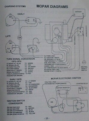 ez wiring 21 circuit diagram for blinker and taillight wiring EZ Wiring Harness Mopar