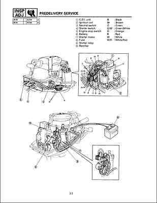 2001 yamaha lz150 hp outboard service repair manual