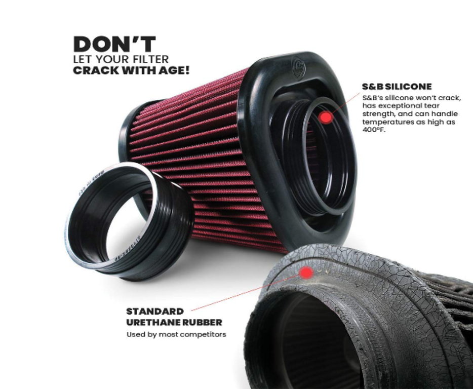 S And B Filters >> New Dry Extendable S B Filters Kf 1056d High Performance