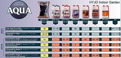CANNA ADDITIVES: Boost Rhizotonic Cannazym PK 13/14 CalMag Flush - Hydroponics 4