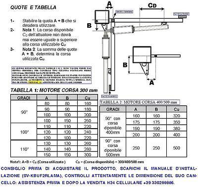 Schema Elettrico Cancello A Due Ante.Cancello Elettrico 4 Mt 2 Ante Kit Cbr Motori 220 V 4 Radioc Fotoc