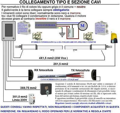 Motori Per Cancelli A Due Ante Faac.Motori 220 V Ricambio Cancello 2 Ante Da 2 Metri Compatibile Serai Faac Came Bft