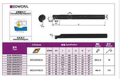 S20R-SDWCR11 holder 20×200mm Hole lathe FOR DCGT11T3 DCMT11T3  62.5 degrees
