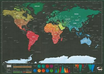 Deluxe Travel Edition Scratch Off World Map Poster Personalized Journal Log 3