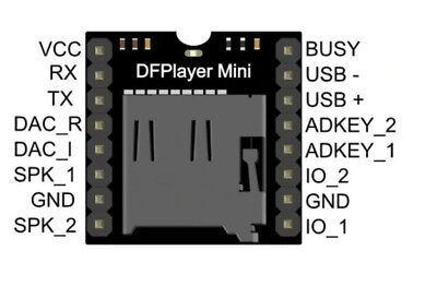 DFPlayer Mini MP3 Player Module MP3 Voice Module Supporting TF Card and USB Disk 3