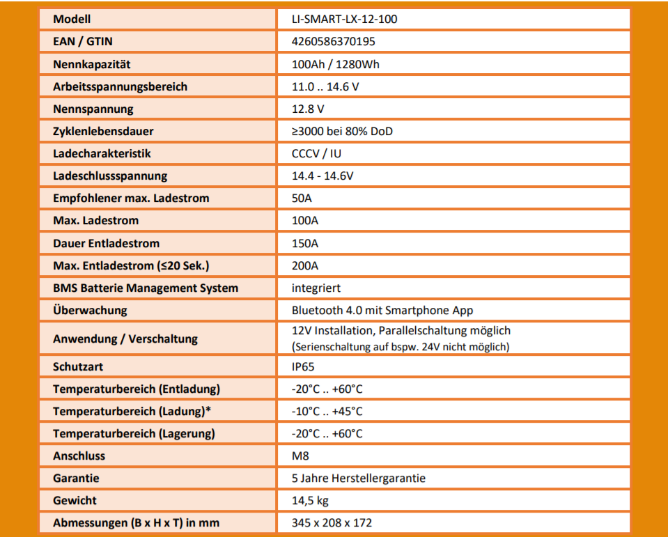 LIONTRON LITHIUM LIFEPO4 Akku 14,5 kg 12.8V 100Ah + Victron