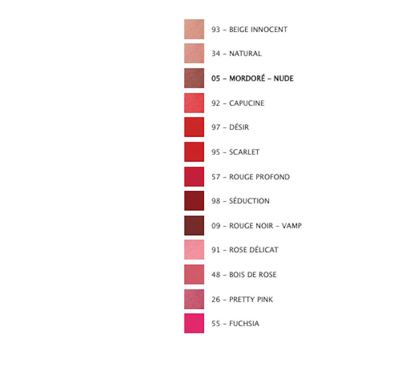 1 Chanel Le Crayon Levres Precision Lip Definer 1g03oz