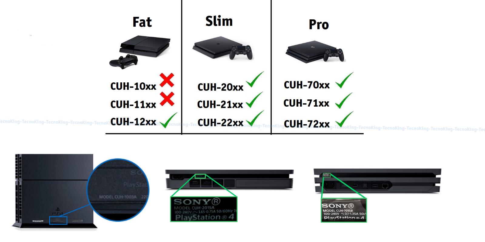 Lente Laser PS4 Playstation 4 SLIM PRO Gruppo Ottico 496AAA KEM-496AAA KES-496A 2