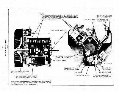 WISCONSIN VH4D VH4 Engine Repair Manual 327