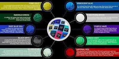 BLACK DIAMOND Mica Powdered Pigment--Variety Pack #4 *10 Colors* 3