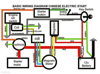 complete electrics atv quad 200cc 250cc cdi wire harness zongshen lifan  3 holes 3