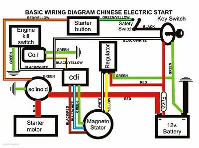 Coolster Wiring Diagram. 90cc Chinese Atv Wiring Diagram ... on