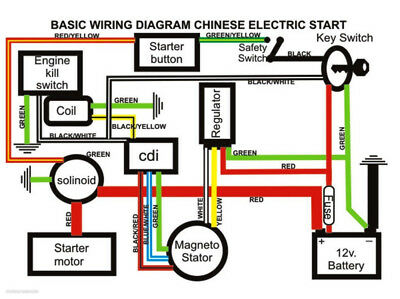50 70 90 110 125CC CDI Wiring Harness Magneto Stator Coil ... Qiye Cc Engine Wiring Diagram on