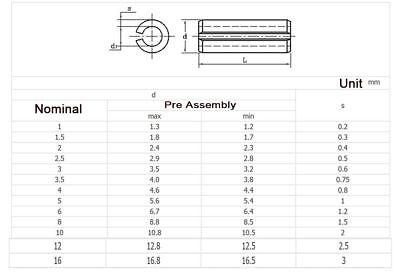 M1.5 M2 M2.5 M3 M4 Black Zinc Plated Steel Spring Pins Split Tension Roll Pin 3