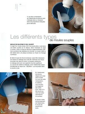 Models and prototypes for product Design, French book 5
