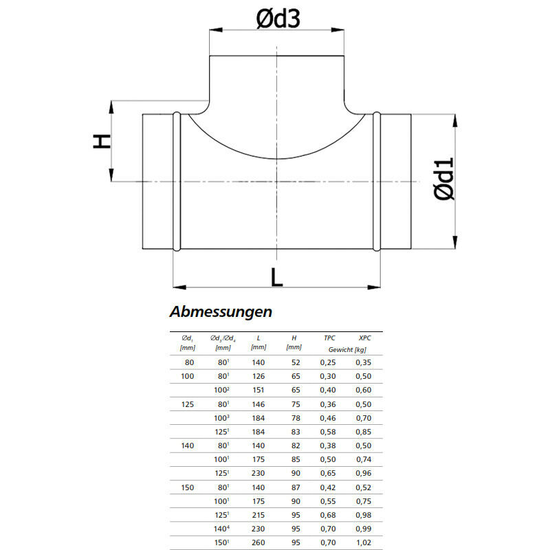 Stahl, 150mm T St/ück Abzweig Verbinder L/üftung Klima