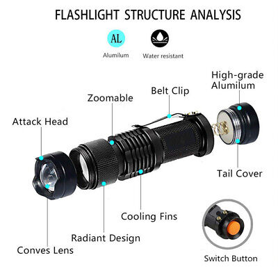 UV Ultra Violet LED Flashlight Blacklight Light 395/365 nM Inspection Lamp Torch 2