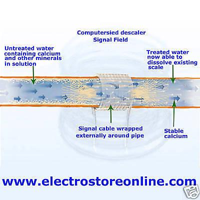 Electronic Water Conditioner Descaler Softener – Wizard 3