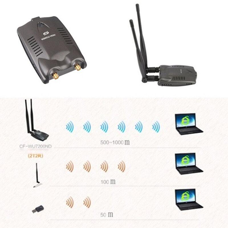 Password Crack Internet Long Range Dual Wifi Antenna USB Wifi Adapter Decoder EC