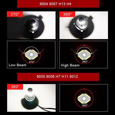 CREE H7 1800W 270000LM 4-Sides LED Headlight Kit High or Lo Light Bulb 6000K Car