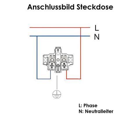 "Feuchtraum Kombi-Dose McPower /""Taff/"" Schalter+Steckdose AP grau 250V~ IP44"
