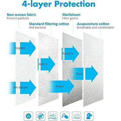 US Top Seller K-N95 KN-95 Face Mask Protective Respirator Disposable 5 Masks 2