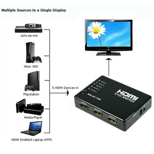 3 o 5 puertos HDMI Splitter switch selector Hub + reMote 1080p 3