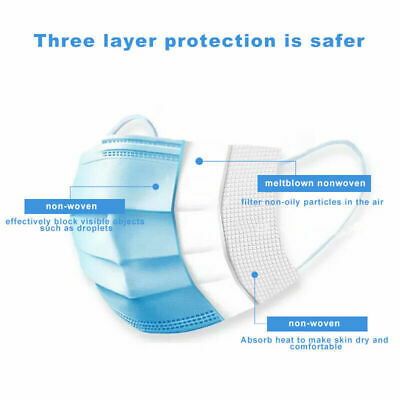 [50 PCS] Face Mask Disposable Non Medical Surgical 3-Ply Earloop Mouth Cover 2