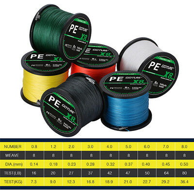 Goture 500M Braided Fishing Line 8 STRANDS Super Strong Saltwater Fishing Line 7
